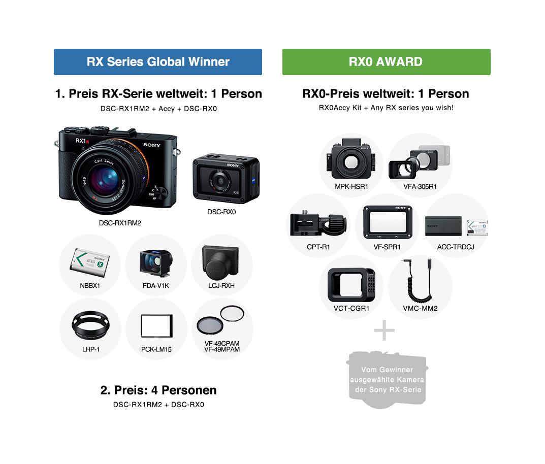 Beste Sony Digitale Bilderrahmen Preisliste Zeitgenössisch ...